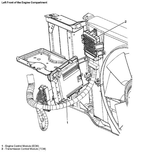 Schéma De Câblage Lb7 Ecm - Schémas De Câblage
